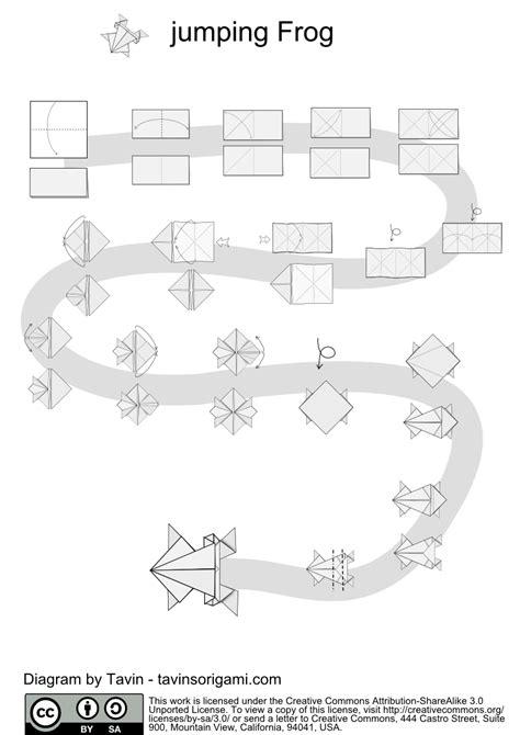 origami diagrams pdf origami frog folding tavin s origami