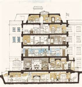 Kitchen Floor Plans With Walk In Pantry upstairs downstairs the house 2