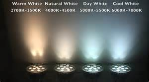 led warm white vs cool white led bulbs are coming in price do i want warm white
