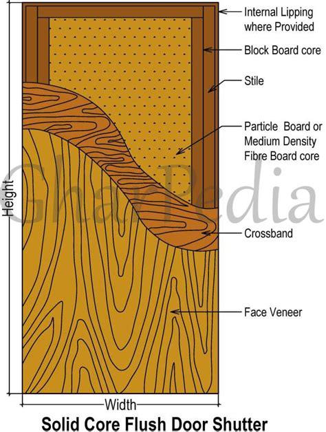 different types of interior doors different types of flush doors