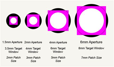 5mm actual size 3 mm circle actual size pictures to pin on