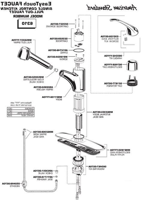 kitchen sink faucet parts diagram moen shower faucet parts diagram moen bathroom faucet