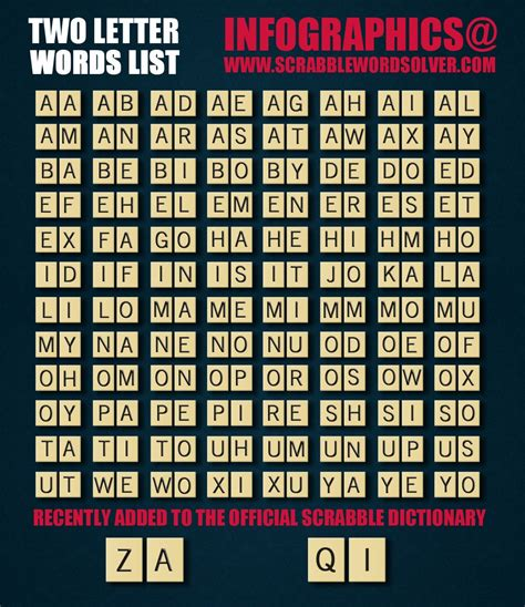 scrabble 2 letter word official 2 two letter word list for scrabble visual ly