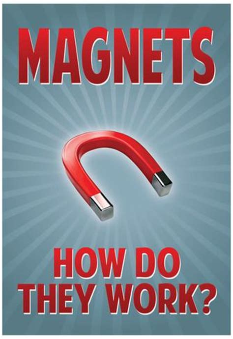 do they work magnets how do they work photo allposters co uk