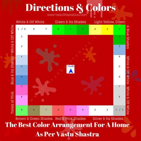 paint colors vastu vastu colors room by room home coloring guide