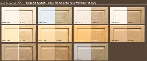home depot cabinet paint kit painting kitchen cabinets the home depot community