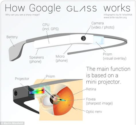 what is lwork glass drivers could be banned from using glass in the uk