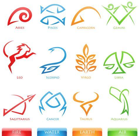zodiac signs 12 zodiac signs characteristic traits compatibility