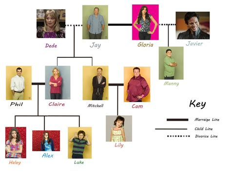 the modern tree family tree modern family