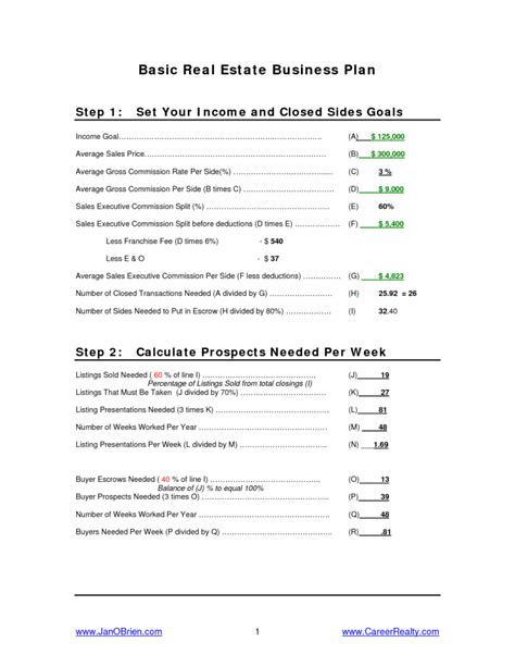 real estate agents business plans new business plan