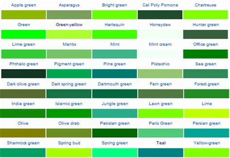 list of green colors sensible nails notes color wheel