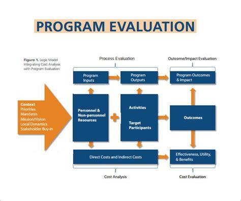 sle program home design software evaluation 28 images best photos
