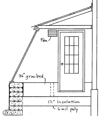 greenhouse designs floor plans attached greenhouse plan