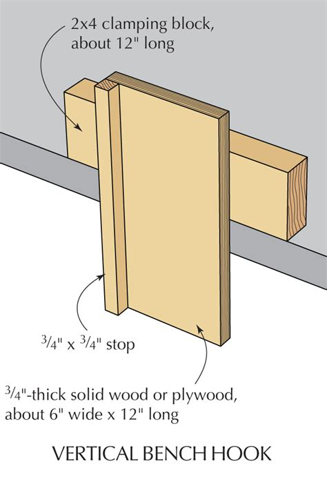 free woodworking jigs free diy woodworking jig plans learn how to make a jig