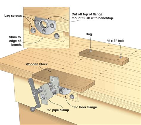 woodworking bench vise plans inexpensive pipe cl vise