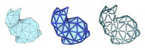 3d dna origami researchers create dna origami with 3d printing