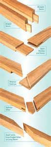 woodworking styles joinery illustration furniture and details