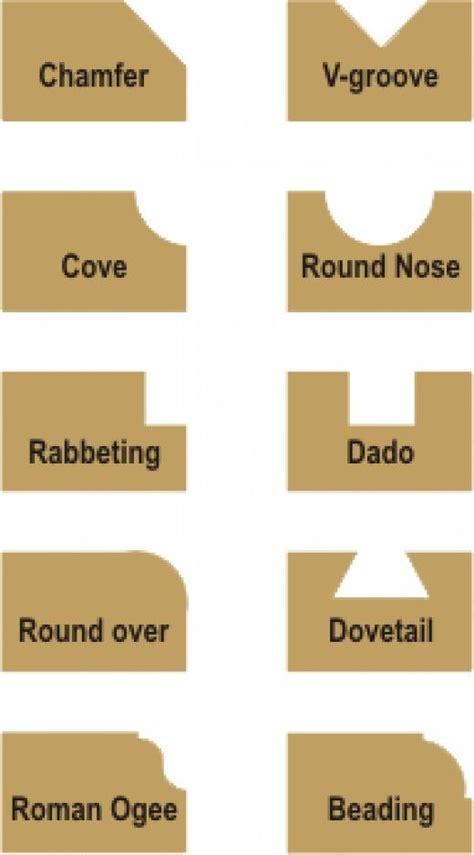 woodworking cuts 25 best using a router ideas on router