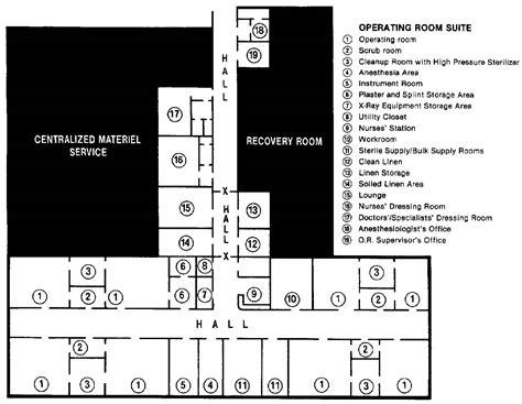 operating room floor plan layout operating room floor plan layout 28 images hybrid