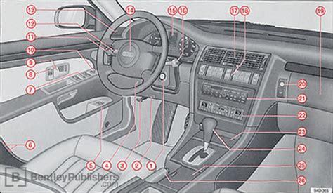 service manual 2011 audi a8 auto repair manual free service manual 2011 audi a8 auto repair excerpt audi owner s manual a8 1999 bentley publishers repair manuals and automotive books