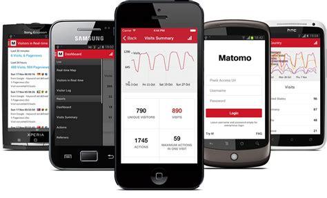 for mobile mobile analytics platform piwik