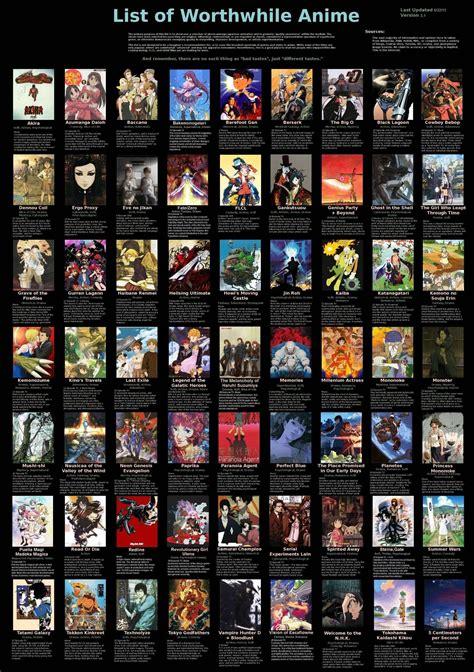 list of anime the tay notable anime list
