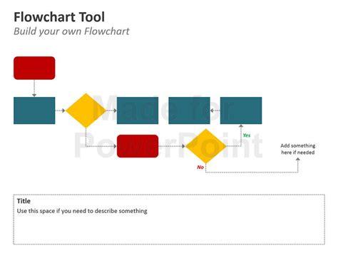 flowchart tool editable powerpoint template