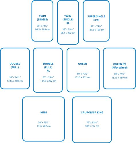 crib mattress sizes chart mattress sizes mattress mattress alberta bc 17 locations