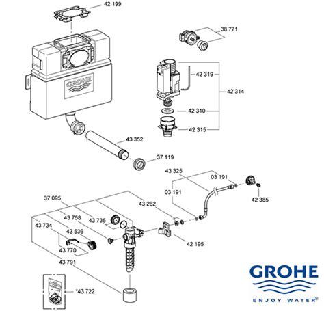 Delta 2 Handle Kitchen Faucet grohe eau2 cistern 38691 000 spare parts