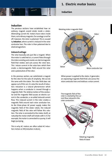 Electric Motor Basics by Electric Motor Rotor Bars Impremedia Net