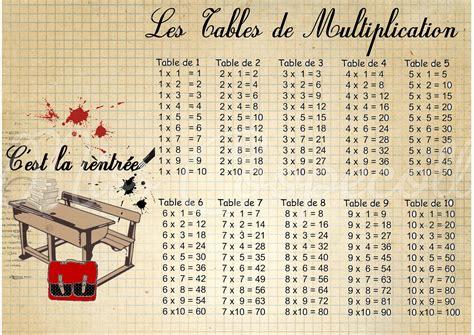 jeux des tables de multiplication 3 table multiplication imprimer format a4 740 meuble