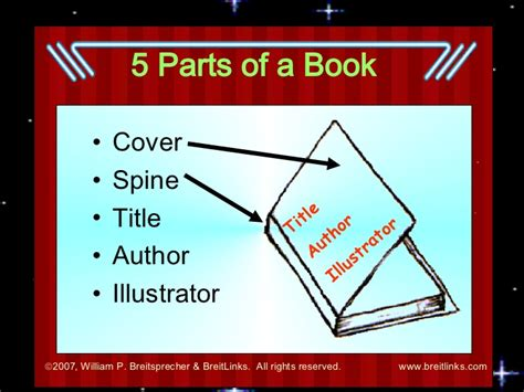 parts of the books with picture parts of book