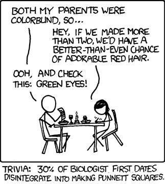 xkcd: Date Genetics Jokes