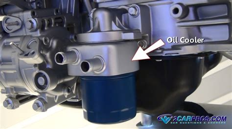 how to fix an engine oil leak in under 1 hour