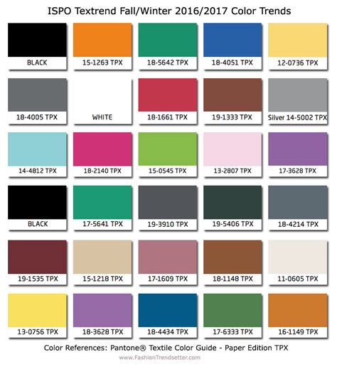 2017 trend colors ispo textrend fall winter 2016 2017 color textile trends
