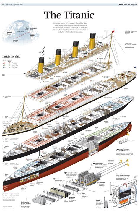 titanic floor plan graphics info september 2012