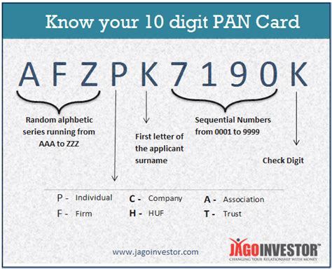 how to make pan card company pan card images