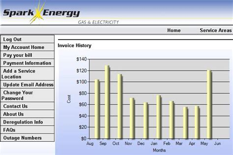 how much does the average electric bill cost average utility bills howe montgomery rental new