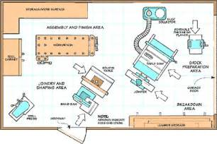 woodworking workshop plans small shop layout wood shop to for