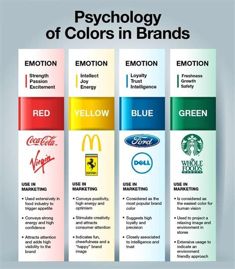 paint colors emotions they evoke pin by on graphic design social