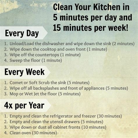 how to clean the kitchen 5 minutes a day to a clean kitchen about a