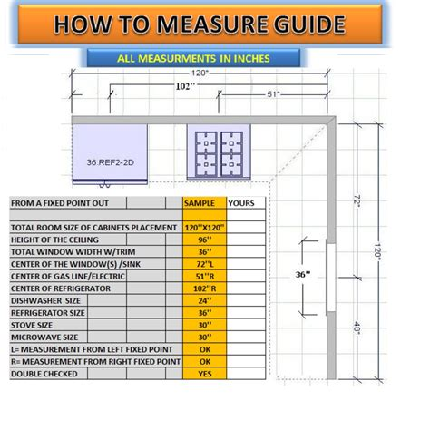 measuring kitchen cabinets how to measure and install