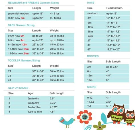 baby chest size chart knitting size charts zutano clothes unique as your baby baby