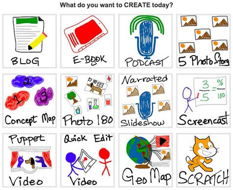 what does do what do you want to create today mapping media to the cur