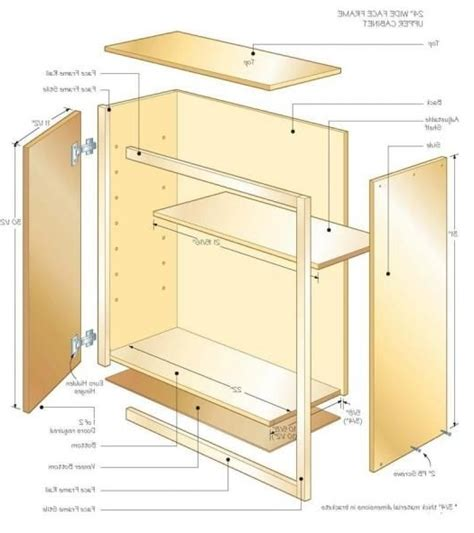 how to build kitchen cabinets from scratch building cabinets from scratch plans for building kitchen