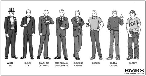 a guide to social dress codes for black tie