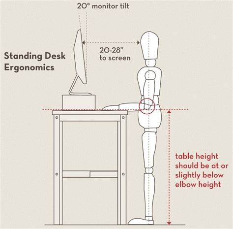 standing desk tips tips to use a standing desk correctly