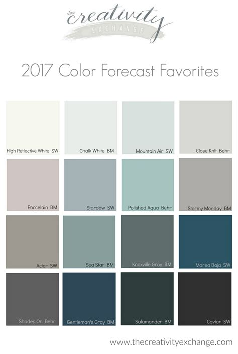paint colors for 2017 benjamin 2017 paint color forecasts and trends