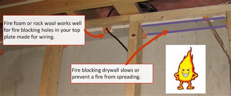 what is fire block how do i install fire blocking for my
