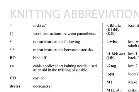 knit abbreviations knitting abbreviations related keywords knitting